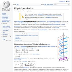 Elliptical polarization