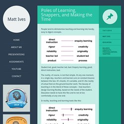Poles of Learning, Snappers, and Making the Time - Matt Ives
