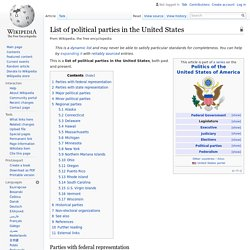 List of political parties in the United States