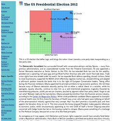The Political Compass - US Presidential Election 2012