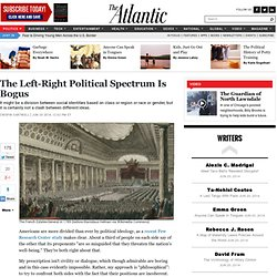 The Left-Right Political Spectrum Is Bogus