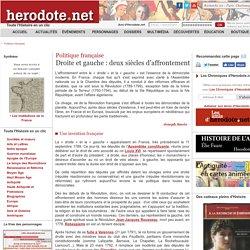 Politique française - Droite et gauche : deux siècles d'affrontement - Herodote.net