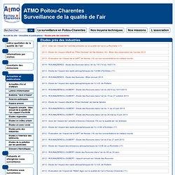ATMO POITOU CHARENTES - 2008
