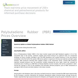 Polybutadiene Rubber (PBR) Prices, News, Market & Analysis