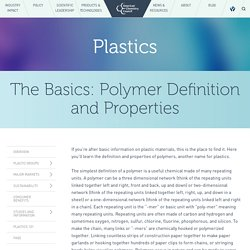 The Basics: Polymer Definition and Properties
