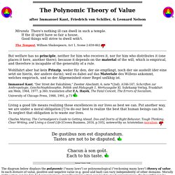 Polynomic Theory of Value, Pleasure, Virtues of Franklin and Wooden