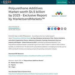Polyurethane Additives Market worth $4.5 billion by 2025
