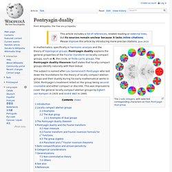 Pontryagin duality