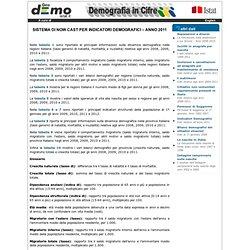 Demo-Geodemo. - Mappe, Popolazione, Statistiche Demografiche dell'ISTAT