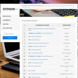 Les plus populaires aujourd'hui - Les extensions de fichiers - la source principale de connaissances sur les types de fichiers inconnus - Extension.info