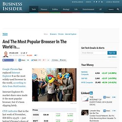 What Is The Most Popular Browser?