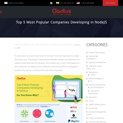 Top 5 Most Popular Companies Developing in NodeJS