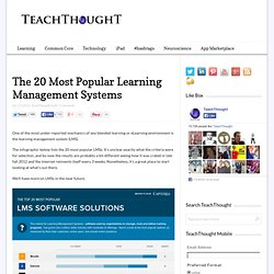 The 20 Most Popular Learning Management Systems