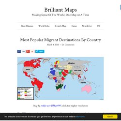 Most Popular Migrant Destinations By Country
