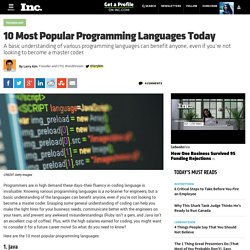 10 Most Popular Programming Languages Today