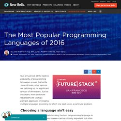 The Most Popular Programming Languages of 2016