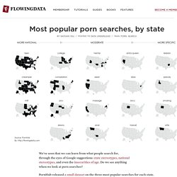 Most popular porn searches, by state