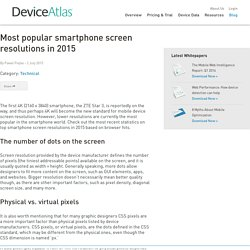 Most popular smartphone screen resolutions 2015