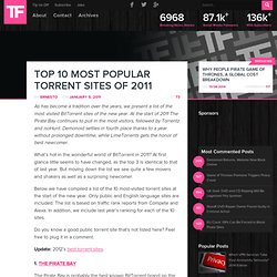 Top 10 Most Popular Torrent Sites of 2011