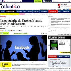 La popularité de Facebook baisse chez les adolescents