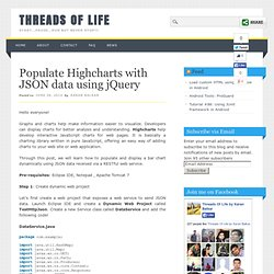 Populate Highcharts with JSON data using jQuery