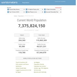 World Population Clock: 7.3 Billion People (2015)