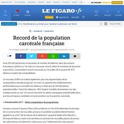 Record de la population carcérale française