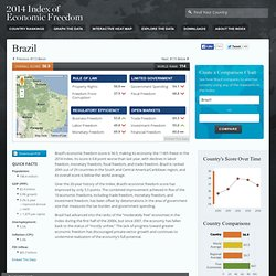 Brazil Economy: Facts, Data, & Analysis on Economic Freedom