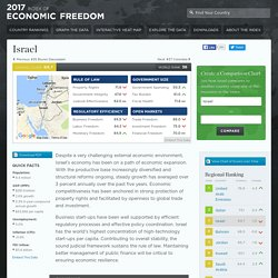 Israel Economy: Population, GDP, Inflation, Business, Trade, FDI, Corruption