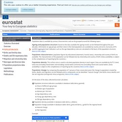 Population data - Eurostat