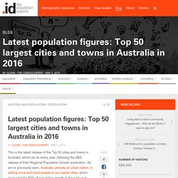 Latest population figures: Top 50 cities in Australia
