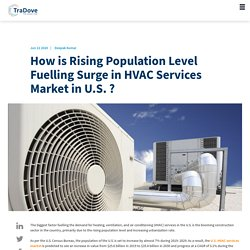 How is Rising Population Level Fuelling Surge in HVAC Services Market in U.S.