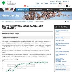 Population of Tokyo - Tokyo Metropolitan Government
