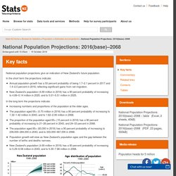 NZ Population Increases to 5.5m