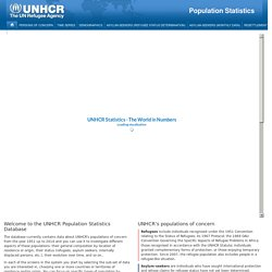 UNHCR Population Statistics - Data - Overview