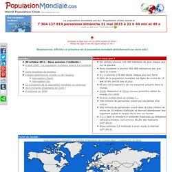 World Gazetteer: World Gazetteer home