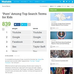 """Porn"" Among Top Search Terms for Kids"