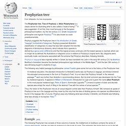 Porphyrian tree