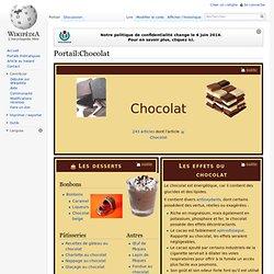 Portail:Chocolat