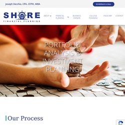 Portfolio Analysis & Investment Strategy