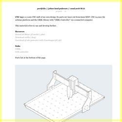 CNC 04 - Portfolio // Johan Lund Pedersen - cand.arch MAA