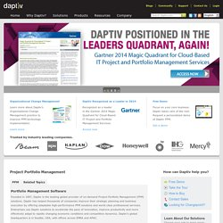 Project Management Software That Is Essential To Increase Productivity & Streamline Communication – Daptiv.com