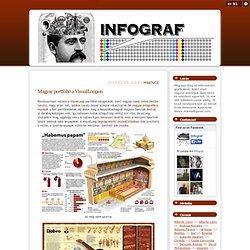 Magyar portfólió a VisualLoopon - Infograf