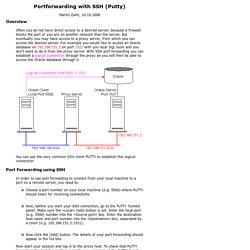 Portforwarding with SSH (Putty)