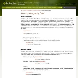 Country Geography Data
