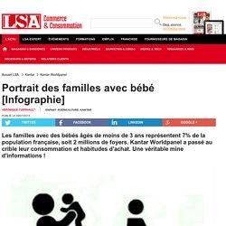 Portrait des familles avec bébé [Infographie]