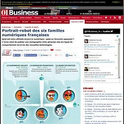 les 6 familles numériques françaises