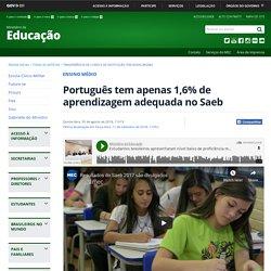 Português tem apenas 1,6% de aprendizagem adequada no Saeb