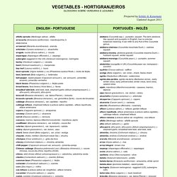 English-Portuguese Glossary about Vegetables