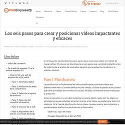 Posicionar videos: Los seis pasos para crear y posicionar videos